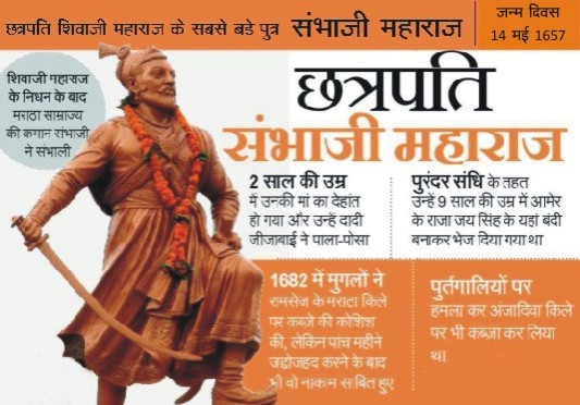 14 May Sambhaji
