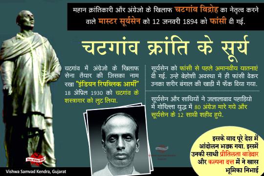 12 Jan Master Surya Sen