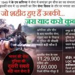 15 Jan Army Day
