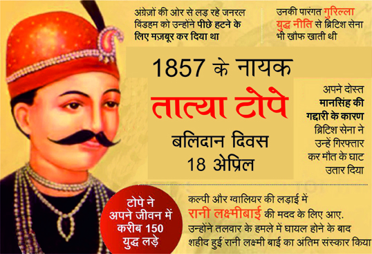 1857 ke Nayak - Tatya Tope  IMAGES, GIF, ANIMATED GIF, WALLPAPER, STICKER FOR WHATSAPP & FACEBOOK